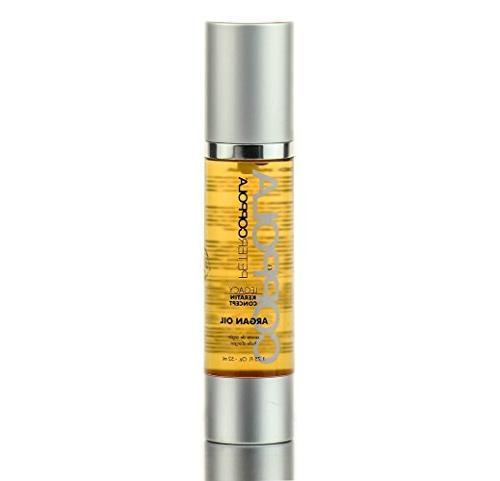 Peter Coppola Argan Oil  Anti Frizz Treatment Serum for Smoo